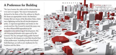 Photo credit: NYTimes.com